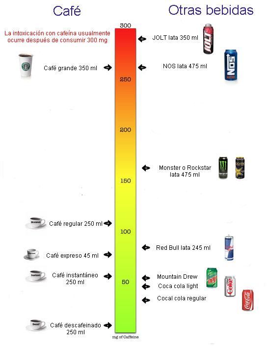 cafeína-poster