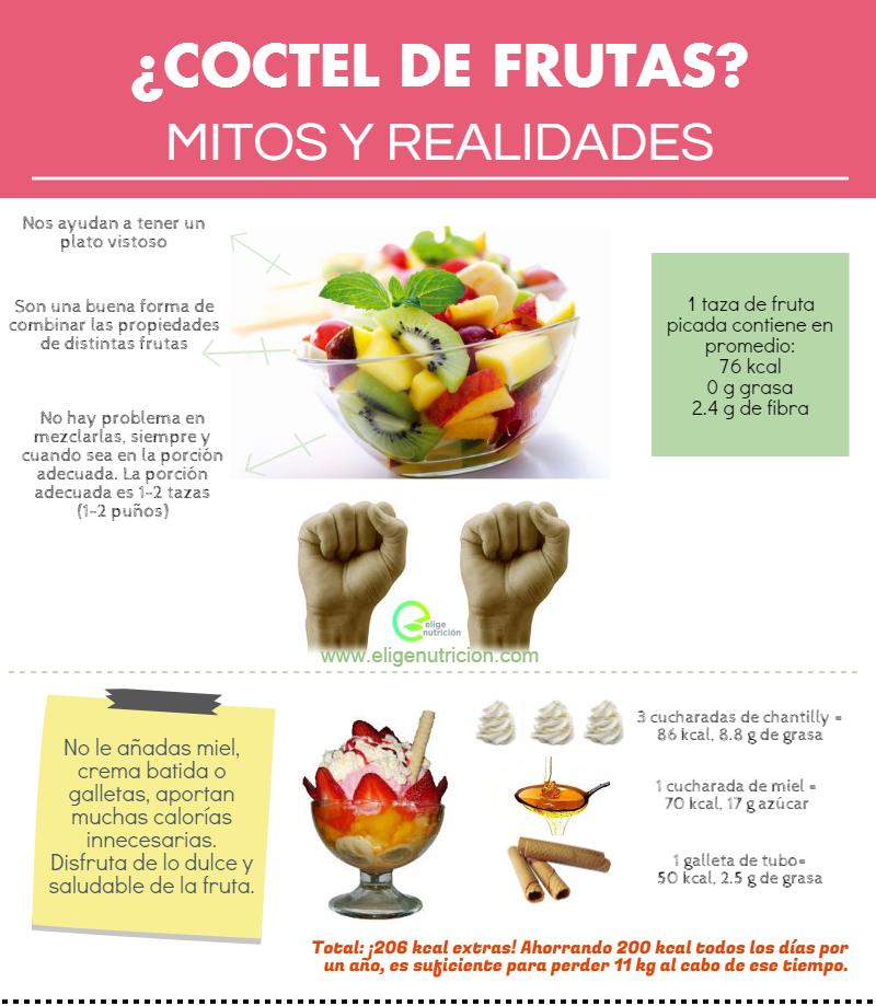 Coctel de Frutas. Infografía.
