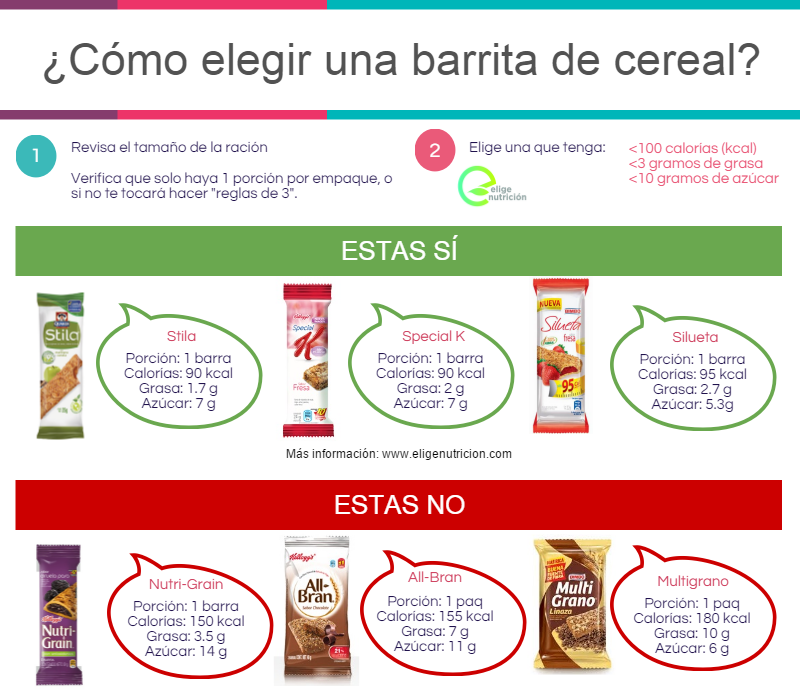 Barrita de cereal. Infografía. EN
