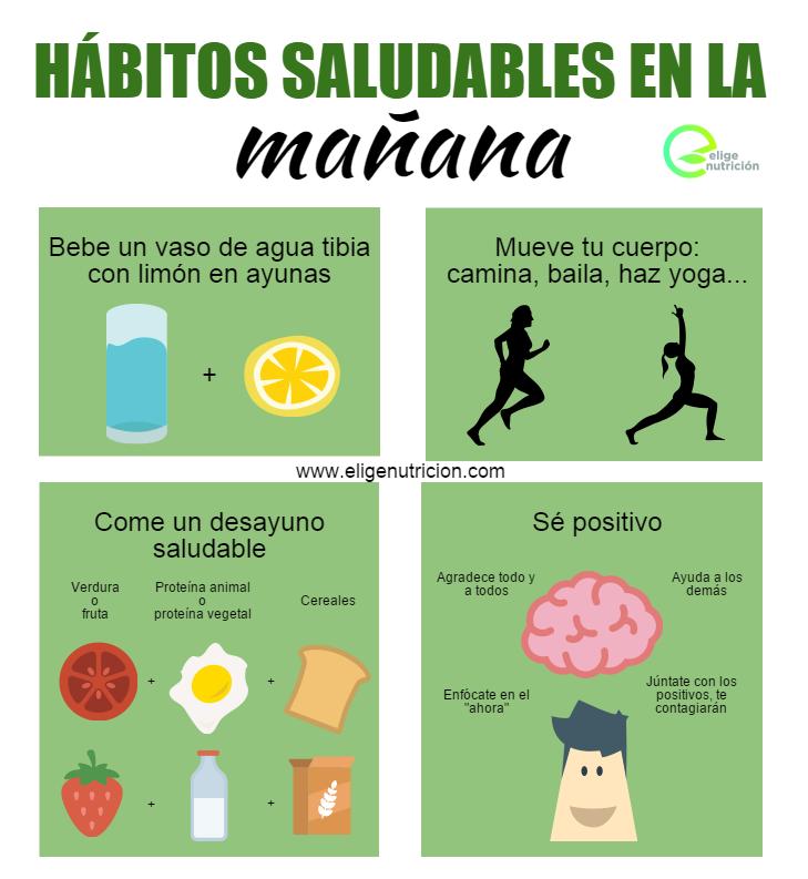 Hábitos de la mañana. Infografía. EN