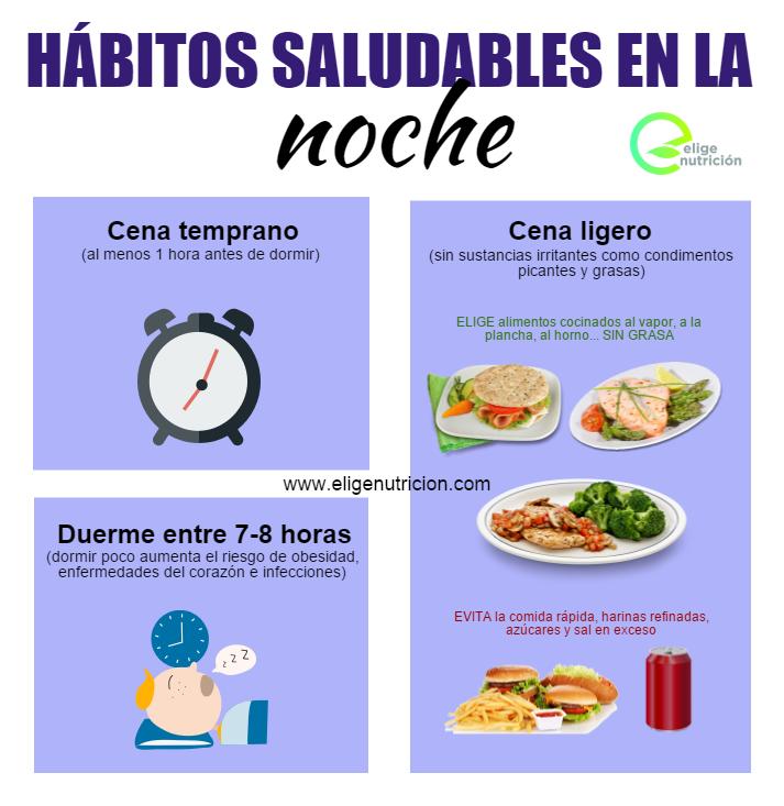 Hábitos de la noche. Infografía. EN