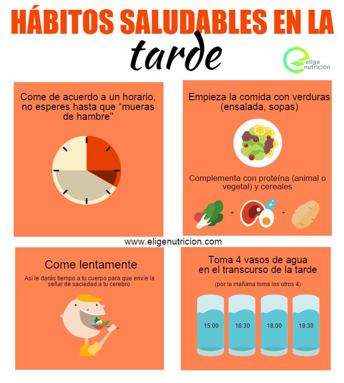 Hábitos de la tarde. Infografía. EN