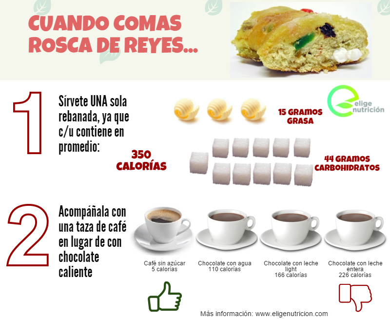 Rosca de Reyes. Infografía. EN