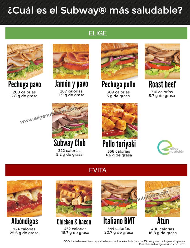 Opciones saludables en subway - Calorias boquerones en vinagre ...