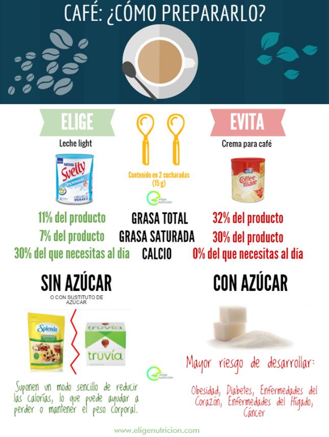 Café como prepararlo